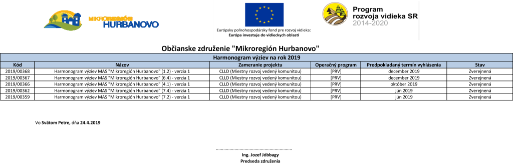 harmonogram-vyziev-2019